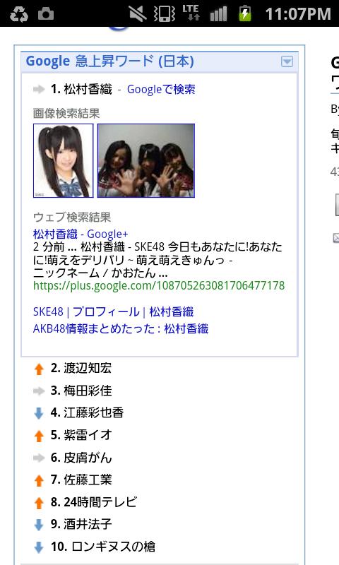 「松村香織」がGoogle急上昇ワードで1位に