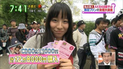 CD80枚 × 1600円 = 12万8000円