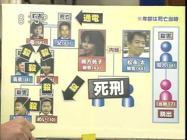判例倉庫-最決平23.12.12 北九州...