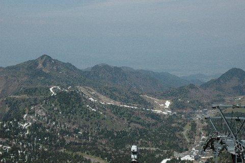 横手山からの眺望
