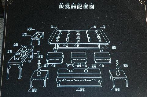 釈尊器配置図