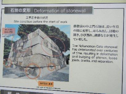 石垣の変形・説明板