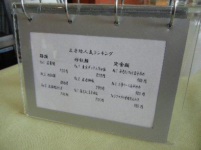 ランキング表