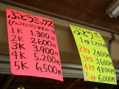 ブドウの価格