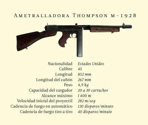 ametralladora-thompson.jpg