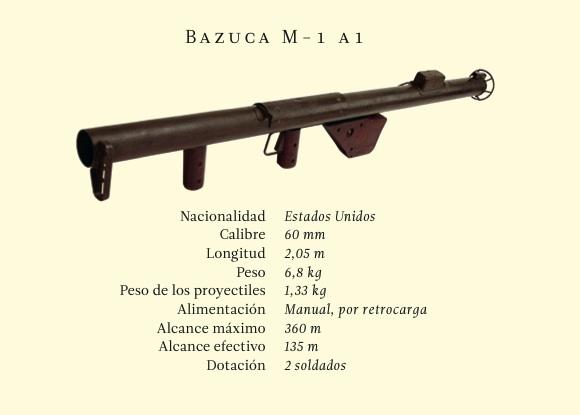 bazuca-m1.jpg