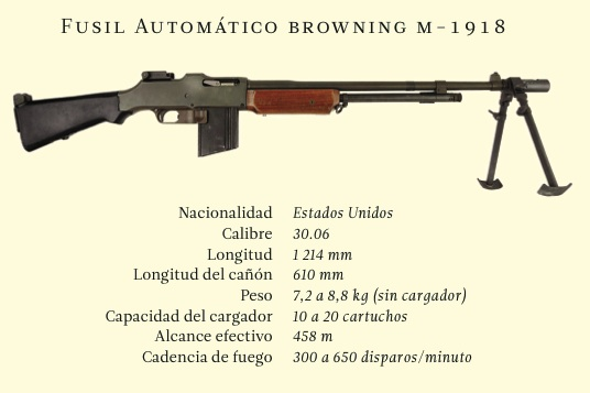fusil-automatico.jpg