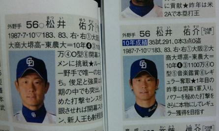 松井君 比較