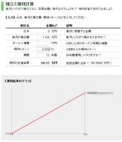 養老の利率計算