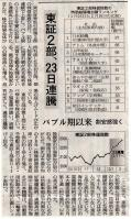 201202117日経