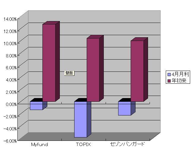 201204比較
