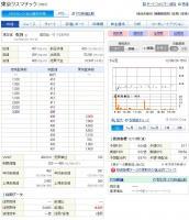20120824東京リスマ立会分売後