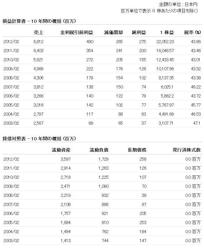 20121012(株)HUB