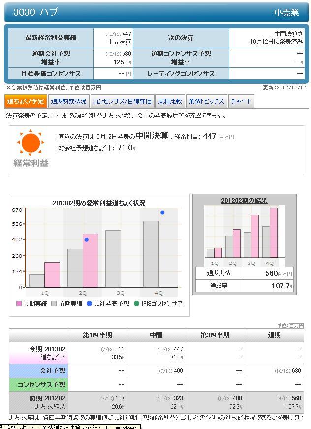20121012(株)HUB進捗