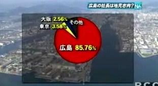 広島企業2