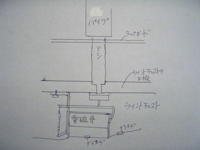 電磁弁の位置