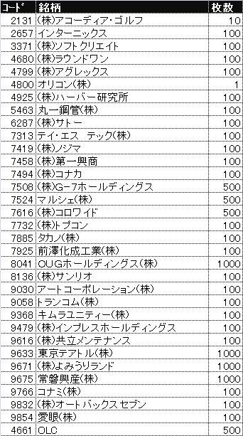 優待20100927