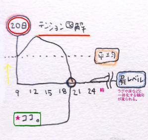 damegurahu_20110903030007.jpg