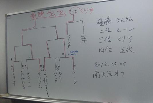 第4回南大阪オフ 決勝トーナメント