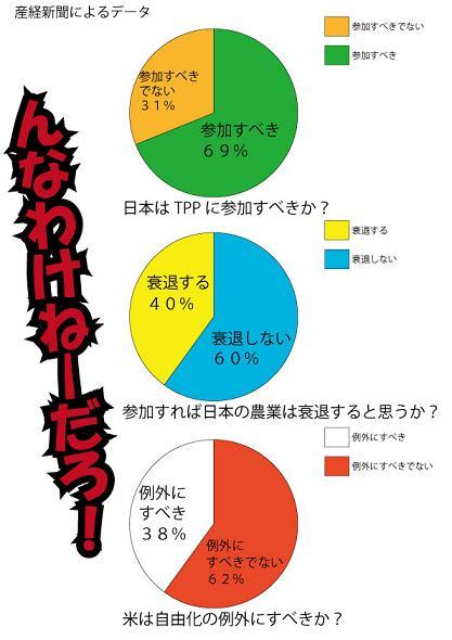 グラフ産経新聞1縮小