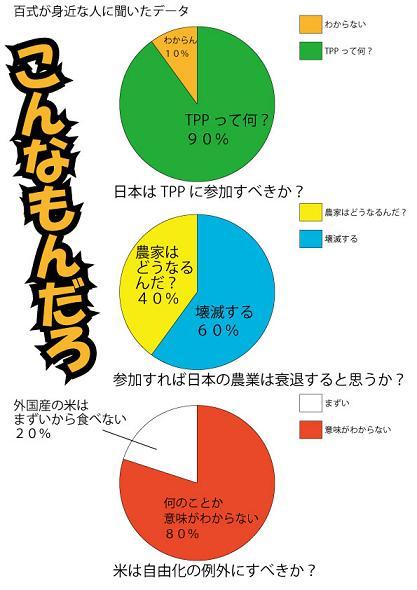 グラフ産経新聞2縮小