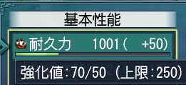 いきなり高数値!