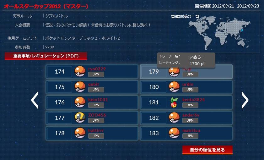 結果(ランキング179位、レート1700)