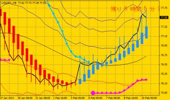 dollar_20120210110955.png