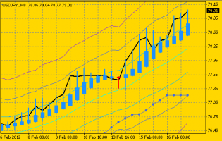 dollar_20120217103515.png
