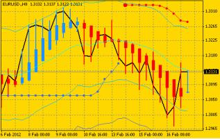 euro_dollar_20120217103538.png