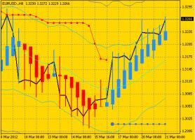 euro_dollar_20120321123909.png
