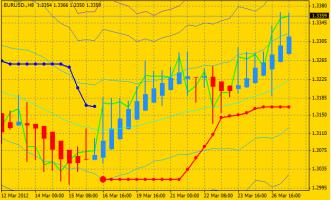 euro_dollar_20120327105215.png
