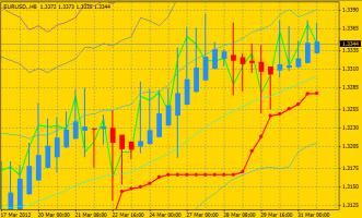 euro_dollar_20120402104456.png