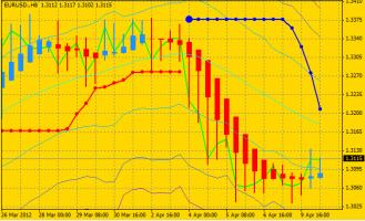 euro_dollar_20120410104719.png
