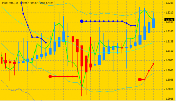 euro_dollar_20120423110336.png