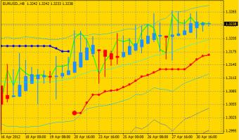 euro_dollar_20120501111256.png