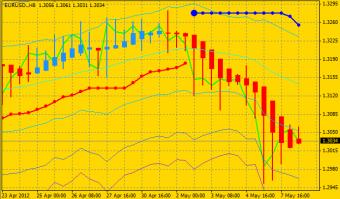 euro_dollar_20120508105902.png