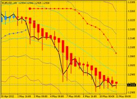 euro_dollar_20120511104312.png