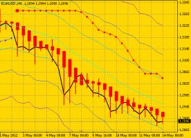 euro_dollar_20120514100444.png