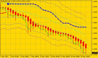 euro_dollar_20120516111543.png