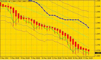 euro_dollar_20120518115000.png