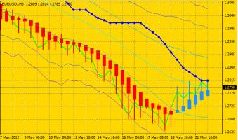 euro_dollar_20120522113132.png