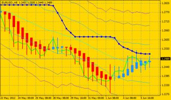 euro_dollar_20120606113137.png