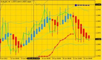 euro_dollar_20120625111401.png
