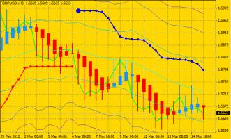 pound_dollar_20120315130230.png