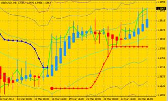 pound_dollar_20120327105243.png