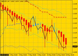pound_dollar_20120514100502.png