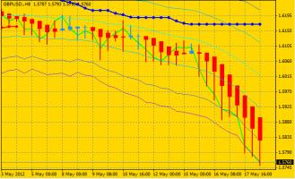 pound_dollar_20120518115019.png