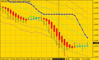 pound_dollar_20120606113215.png