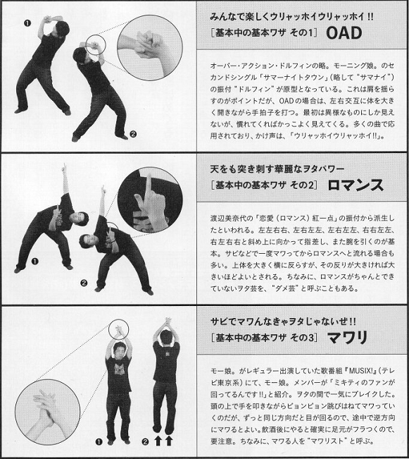 メタボな類人猿 ~A Metabolic Ape~